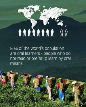 80% of the Worlds Population are Oral learners