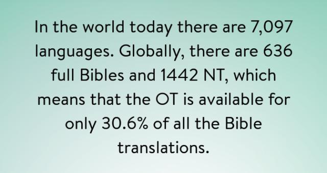 2017 Translation Reality