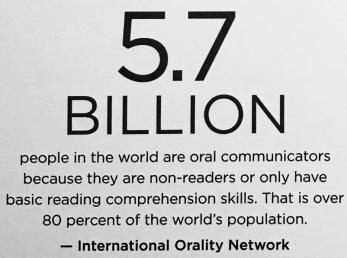 5.7 Billion