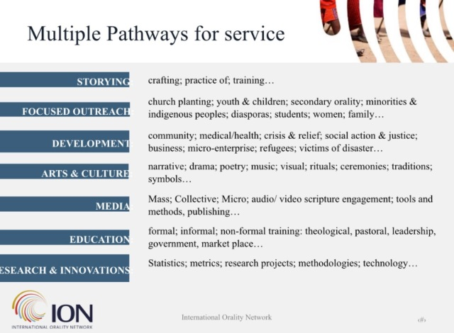 Multiple Pathways for Service